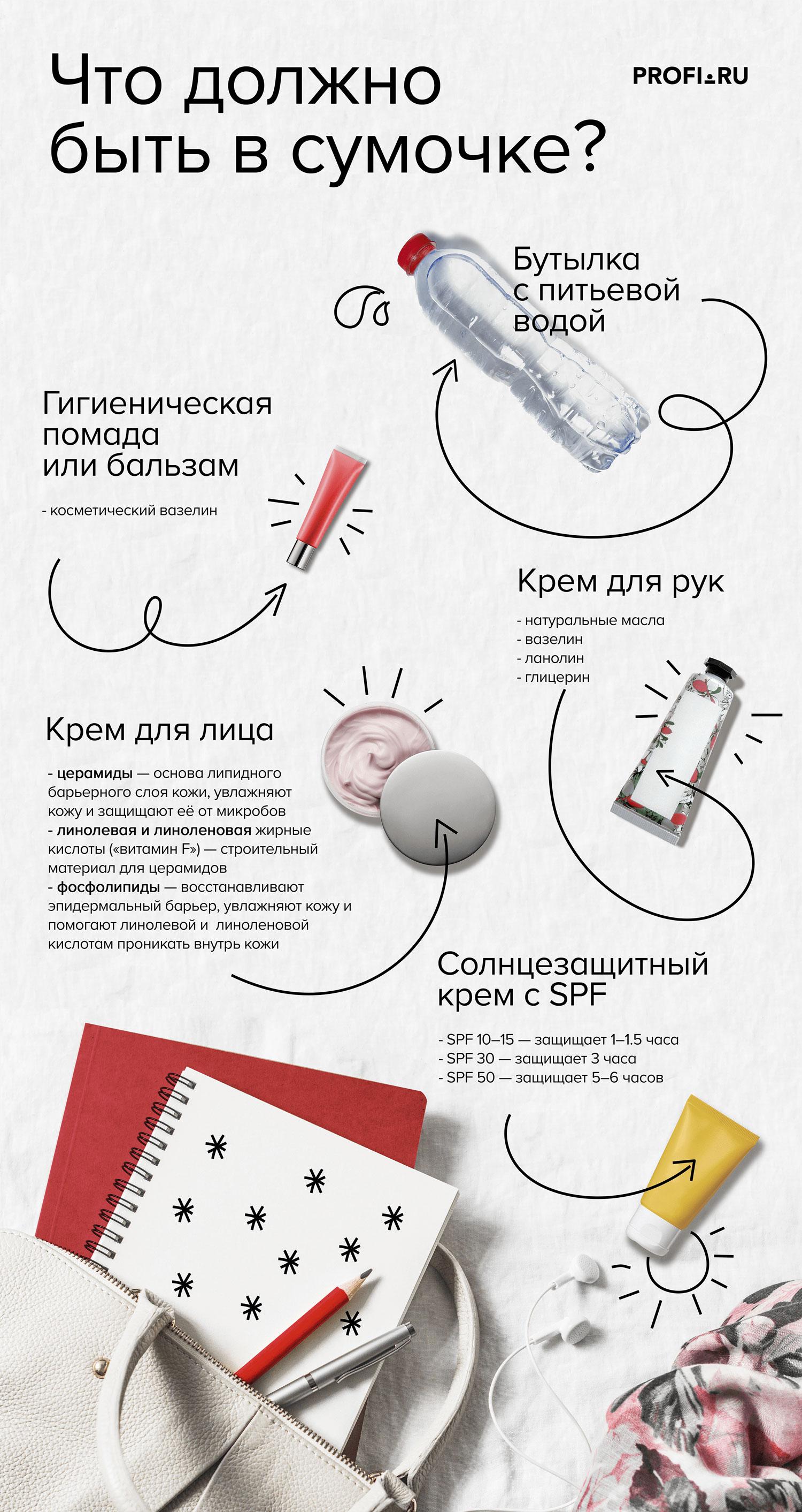 Что должно быть в сумочке? инфографика