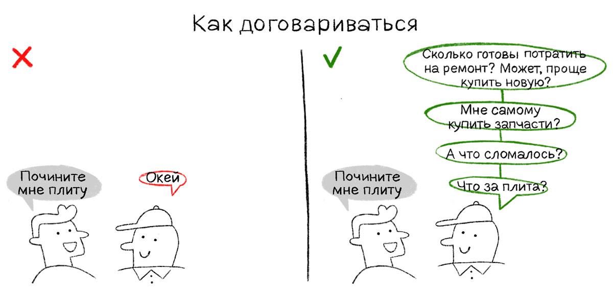 Как договариваться